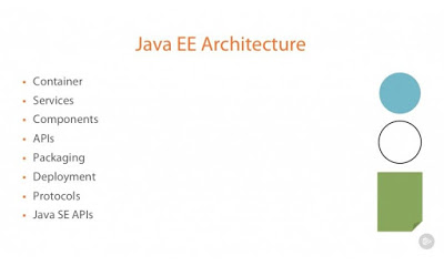 Java EE 7 Fundamentals curso